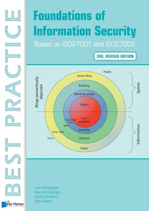 Foundations-of-information-security