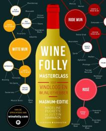 Wine-Folly-Masterclass
