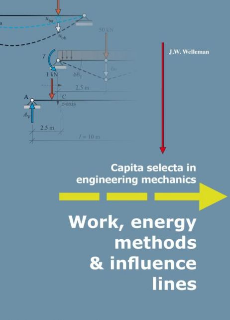 Work,-energy-methods-&-influence-lines